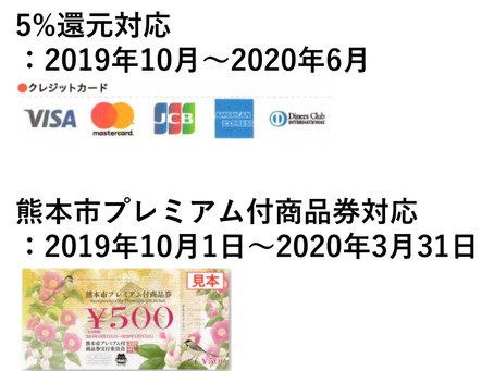 熊本市商品券とキャッシュレス対応について