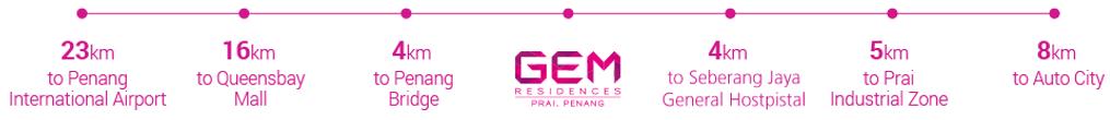 gemresi-locationdist2.png