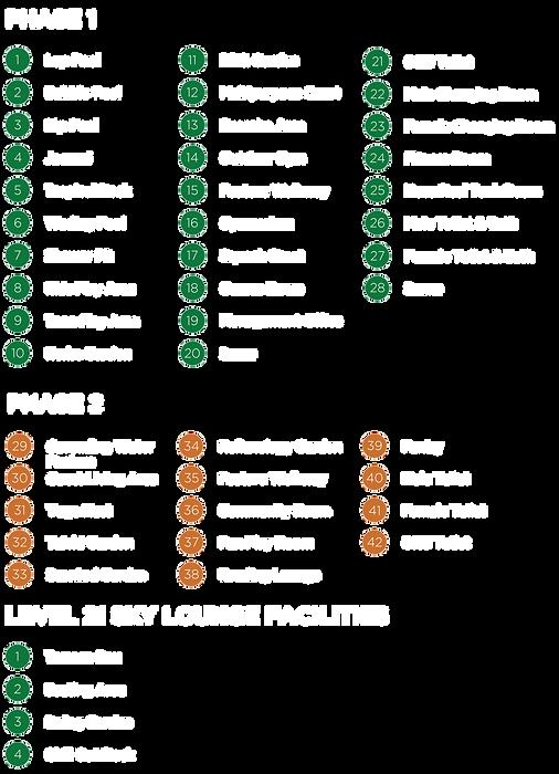 Aston Acacia Facilities List