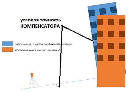 Лейка-скан сверху-1.png