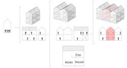 Dutch Design Village