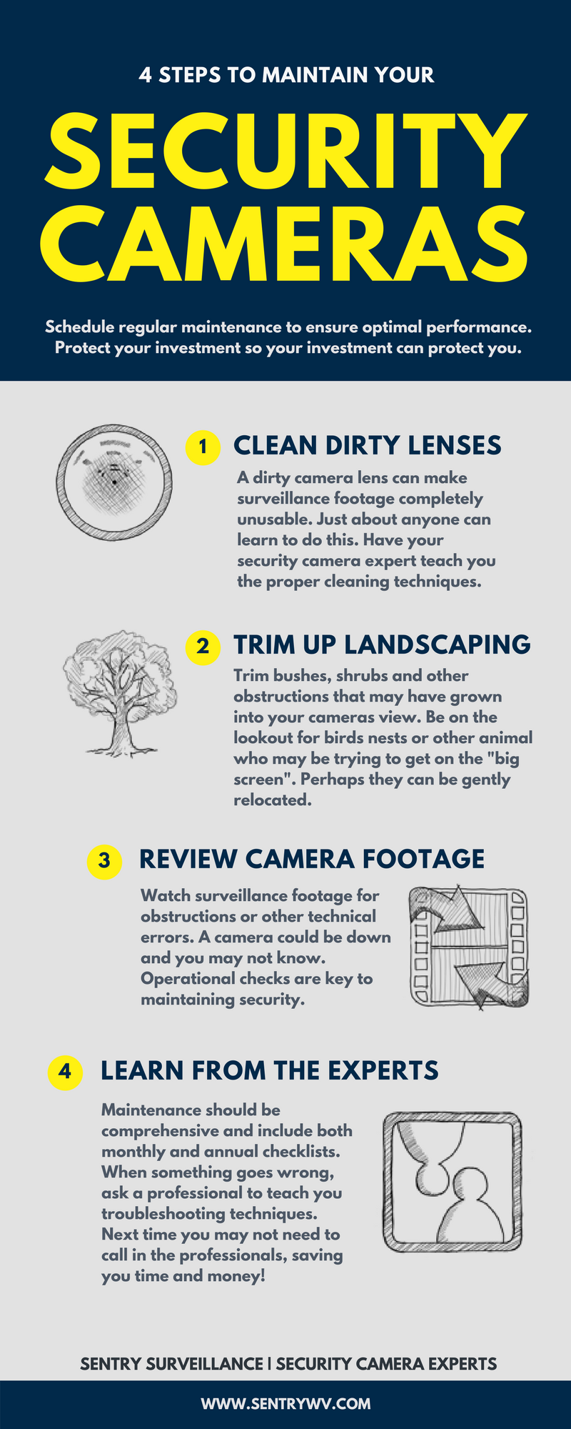 4 Steps To Maintain Your Security Camera INFOGRAPHIC