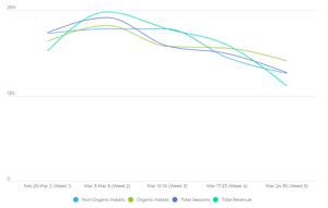 Fintech App Usage Data
