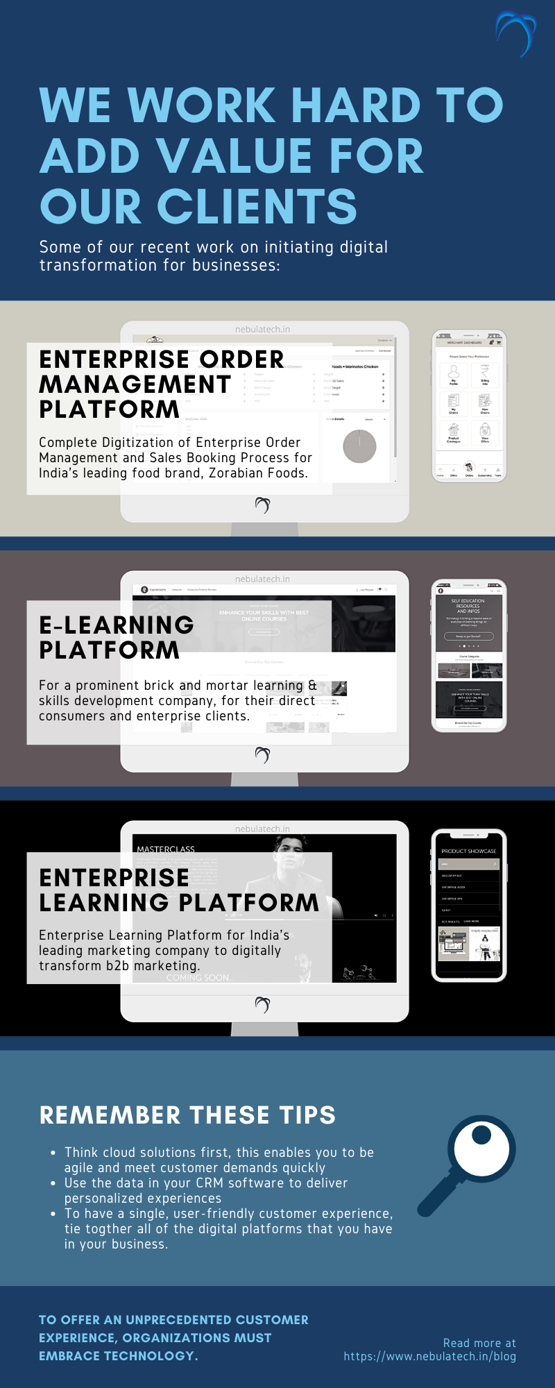 digital technology digital india mobile app marketing online learning solutions