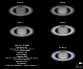 Saturno 4-7-18