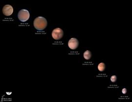 Cambio del tamaño aparente de Marte