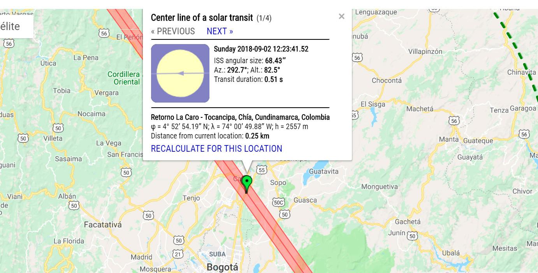 Información del tránsito