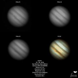 Composición Júpiter 29-06-18