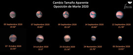 Cambio Tamaño Aparente de Marte 2020