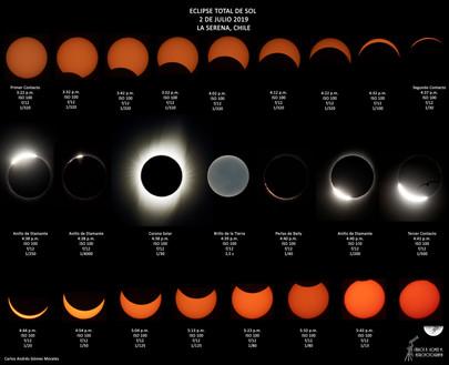 Composición Eclipse Total