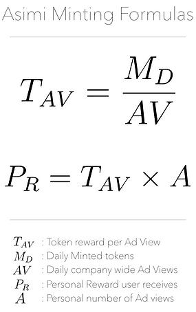 Asimi ad minting formula