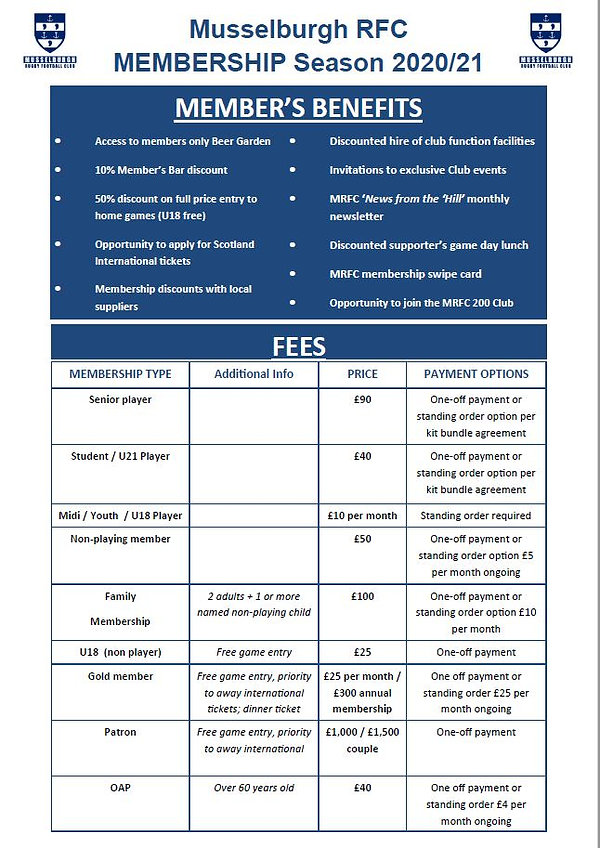 Membership fees 2020_21.JPG