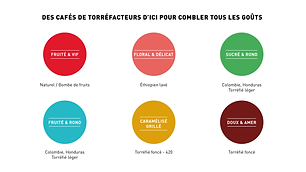 LNVC_Web_FR_Pastilles.png