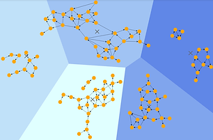 demo-clustering-k-means.ab49a161.png
