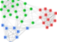 2-variable-clustering.png