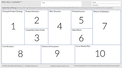 Pricing Canvas (TM) by Pricing Innovatio