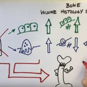 Thyroid hormone and bone health