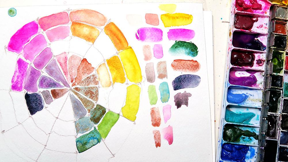daniel smith watercolor palette