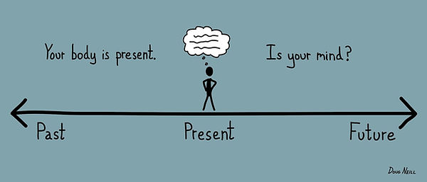 Mindfulness teaches how to calm your mind.