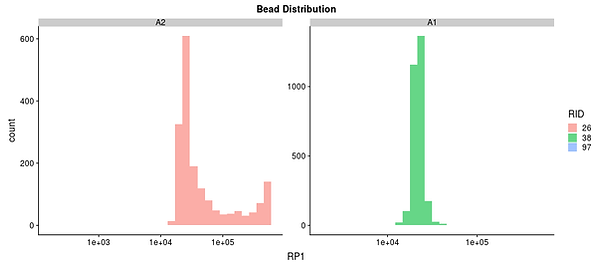 coupling QC App_bead distribution.png