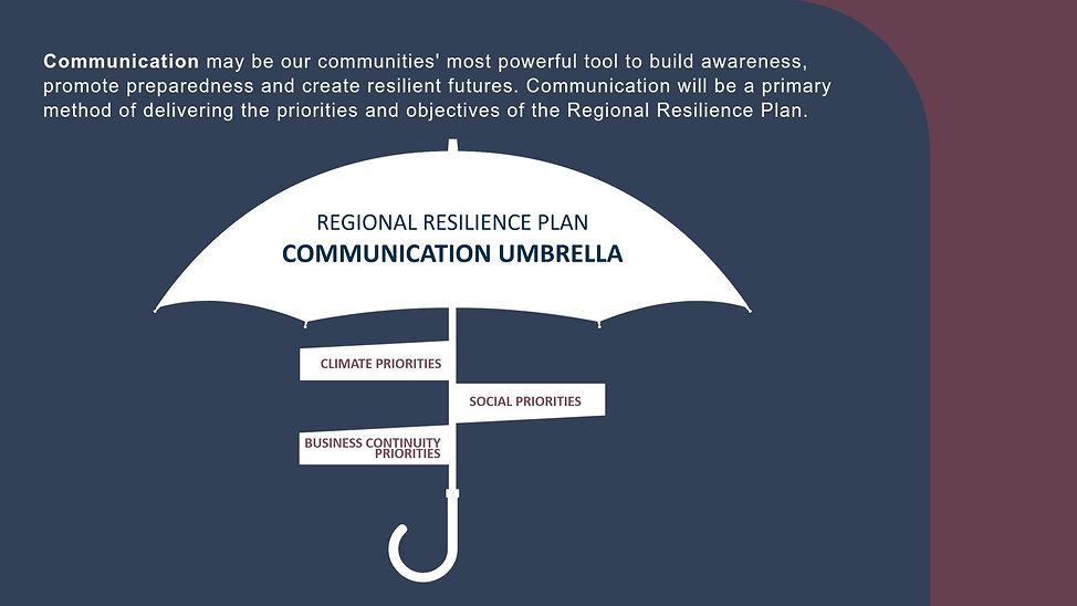 13 - Communication Umbrella.jpg