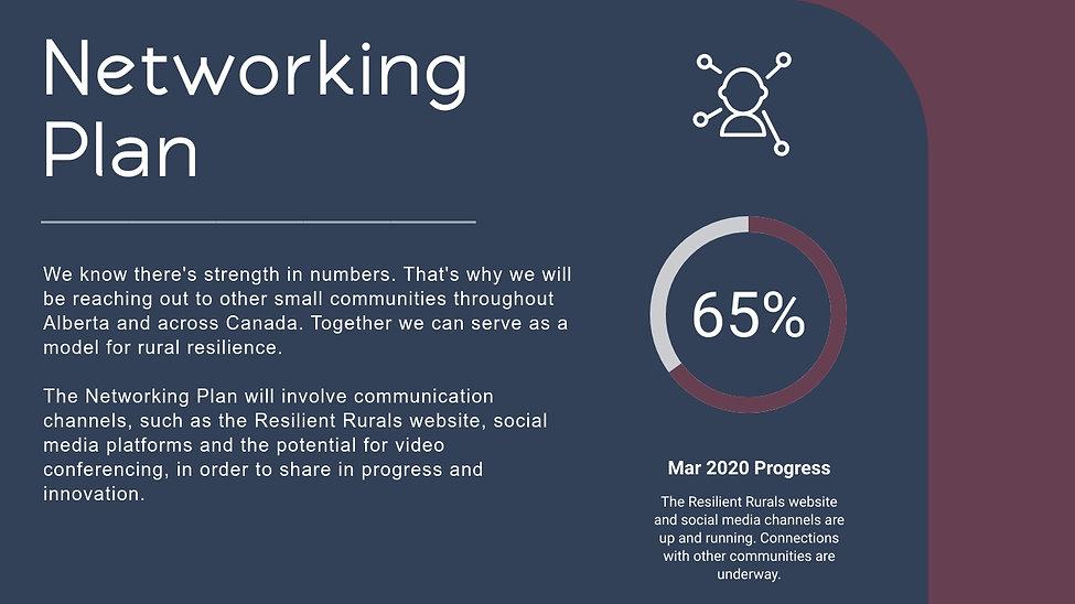 6 - Networking Plan.jpg