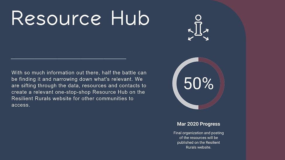 4 - Resource Hub.jpg