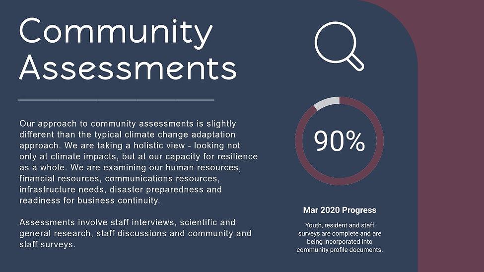 1 - Community Assessments.jpg