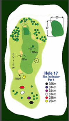 hole17-168x300.png