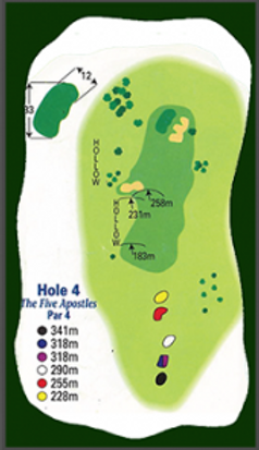 hole4-170x300.png