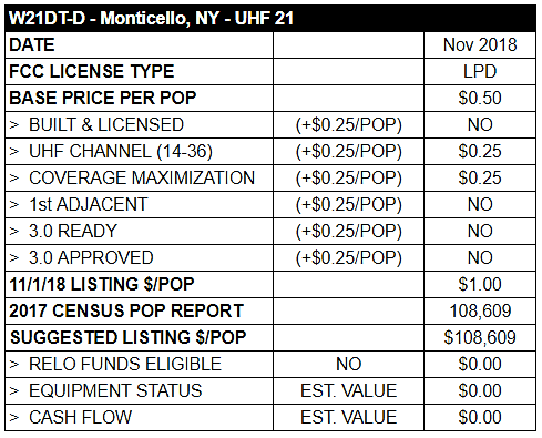 monticello ny updated pricing.png