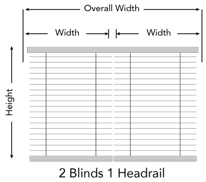 Schematic depicting how to measure for two blinds on one headrail.