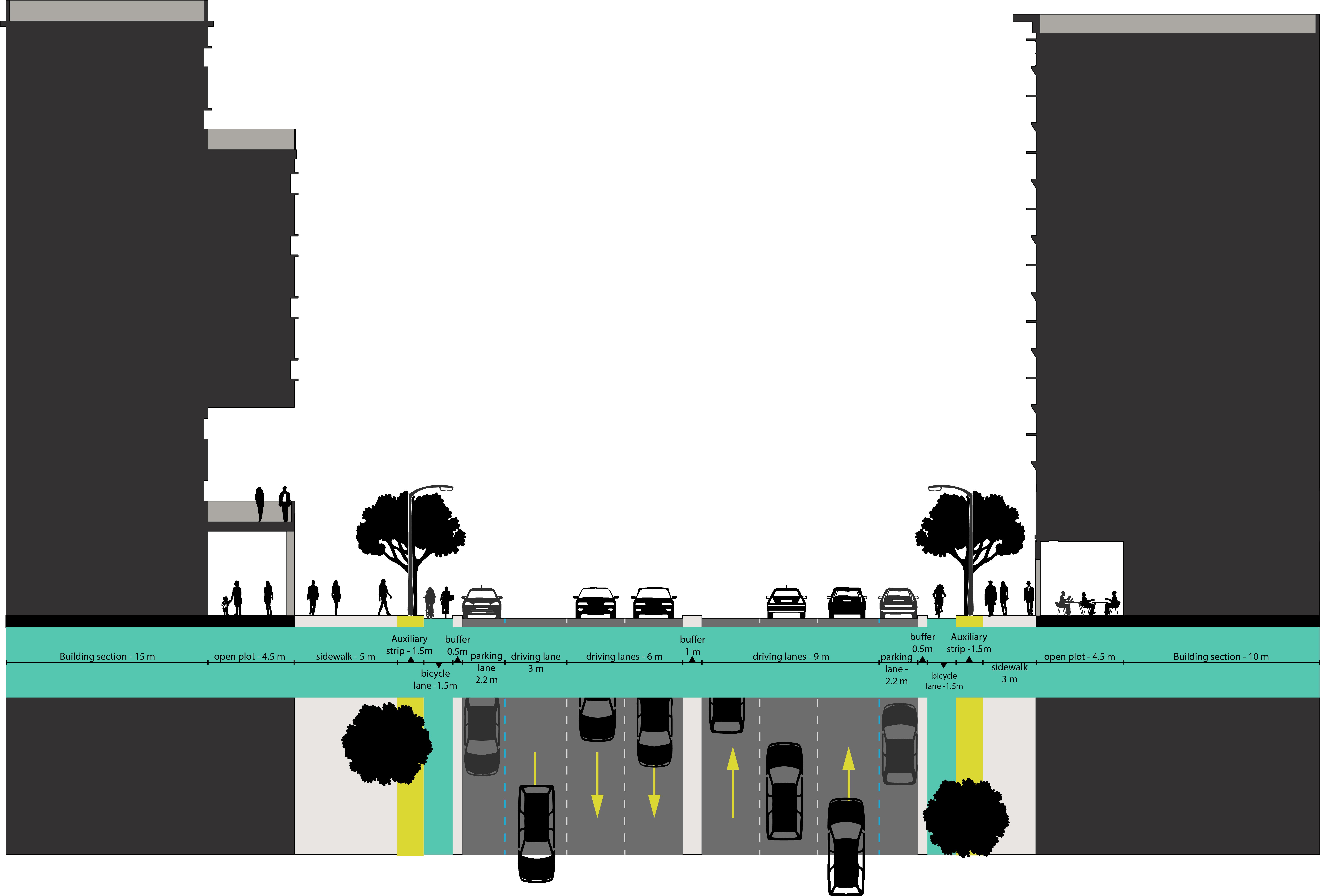 36 m. width street section