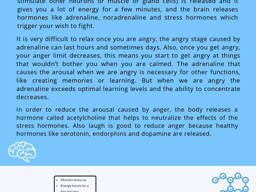 Hormones in anger and ways to prodece happiness