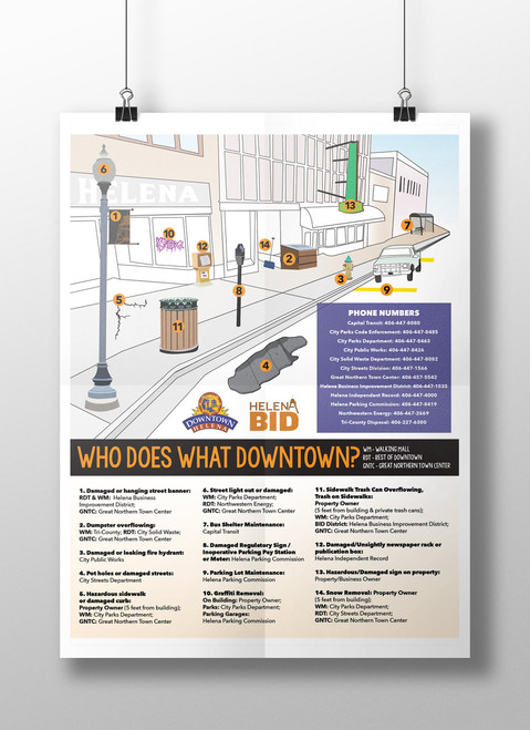 Who Does What in Downtown Helena?