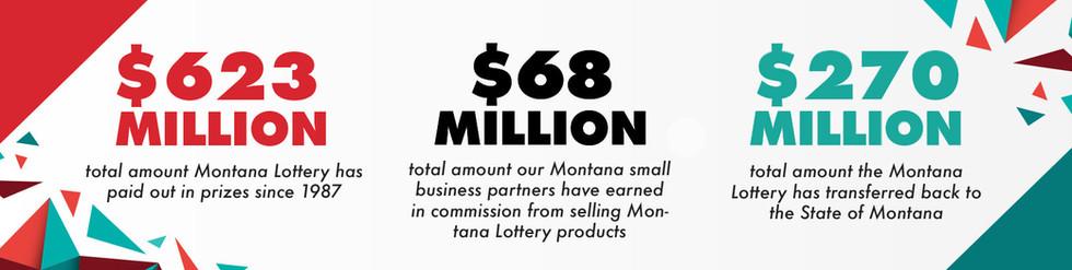 Benefit to Montana