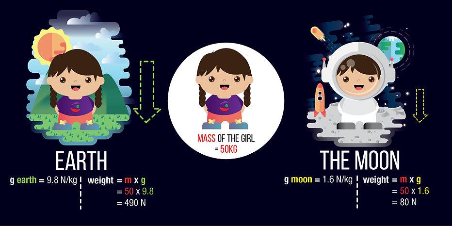 270216_Moon-mass-diagram-03.jpg