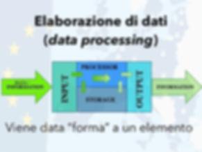 Processi GDPR