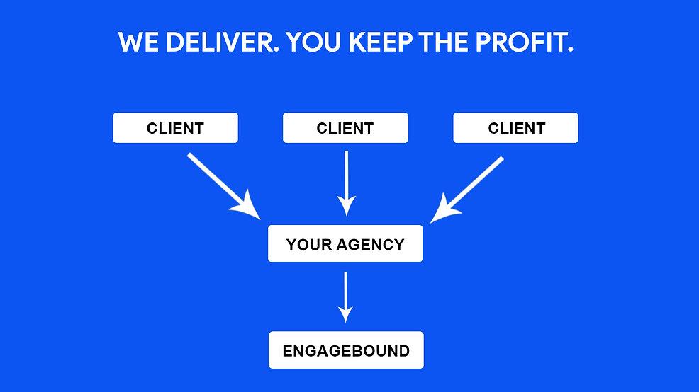 Agency White Label Engagebound.jpg