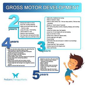pediatric therapy works 3.jpg