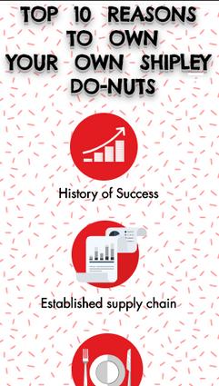 shipley donut franchise website 4.PNG