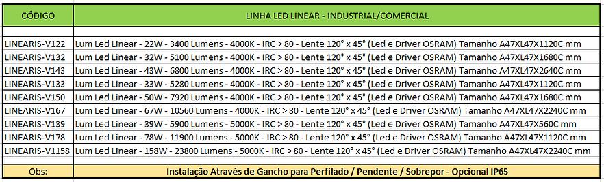 tabela Linearis.png