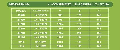 biolumi medidas LFA.png