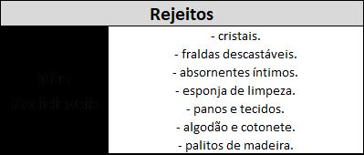 Rejeitos