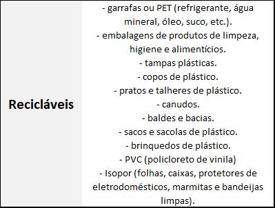 Plásticos recicláveis