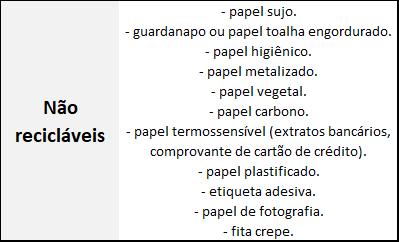 Papeis e papelões não recicláveis