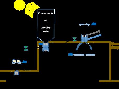 Irrigação Caseira por Gotejamento Utilizando Energia Solar