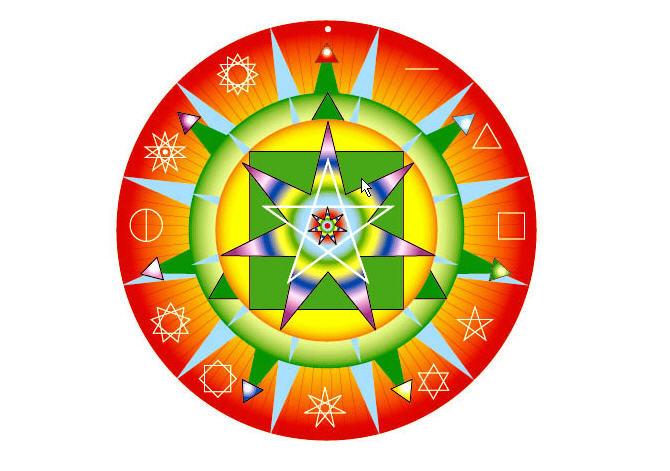 Casas Astrológicas -Campos de Experiência