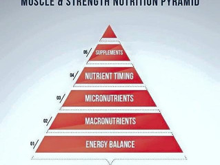 How to set up your nutrition part 5