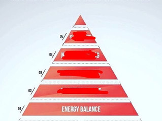 How to set out your Nutrition, a pyramid of importance